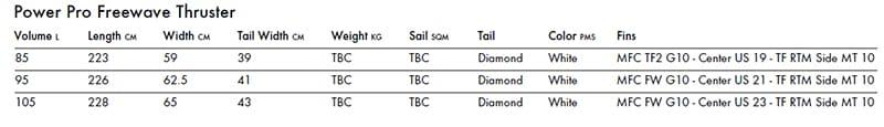 tabla windsurf board quatro power pro freewave thruster 2018